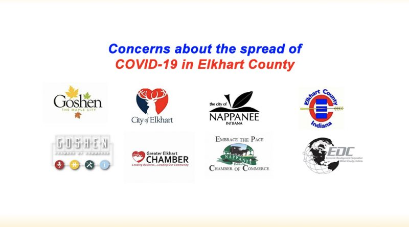 Concerns about the spread of COVID-19 in Elkhart County